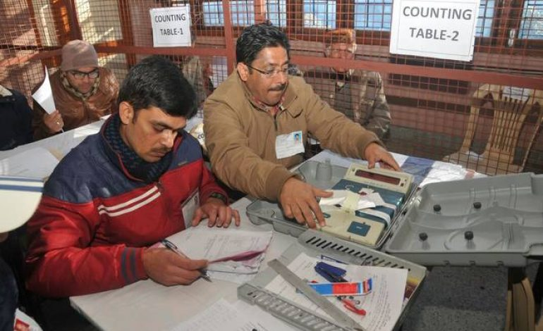 Himachal Pradesh Assembly decision comes about — BJP leads in 37, Congress 22, CPI(M) 1
